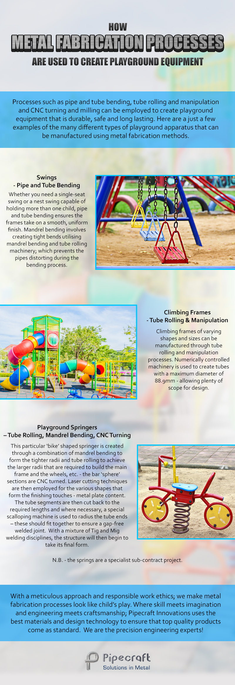 how playground equipment is made with metal fabrication infographic